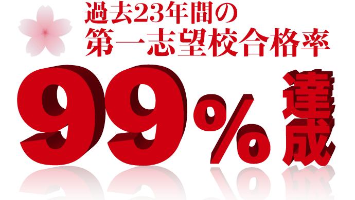 第一志望合格率3年連続の100%達成!!