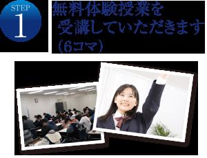 無料体験授業を受講していただきます(6コマ)